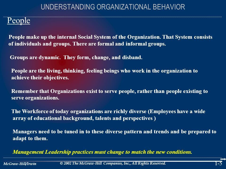 McGraw-Hill/Irwin © 2002 The McGraw-Hill Companies, Inc., All Rights Reserved. 1-5 UNDERSTANDING ORGANIZATIONAL BEHAVIOR People People make up the int