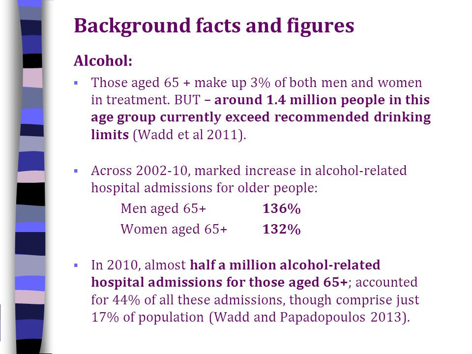 Background facts and figures Alcohol:  Those aged 65 + make up 3% of both men and women in treatment.