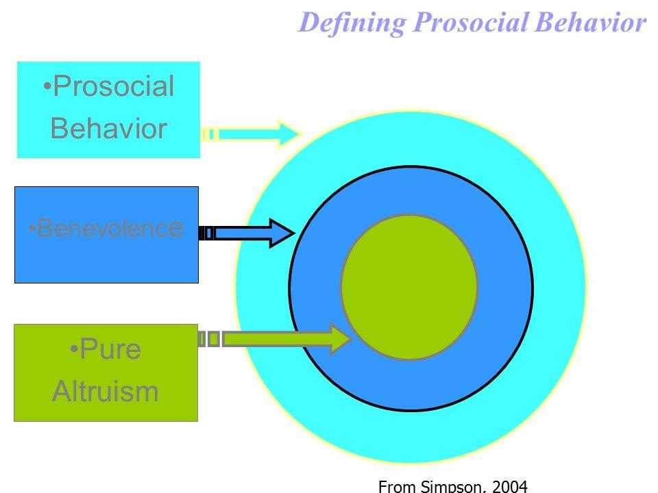 Defining Prosocial Behavior Prosocial Behavior Benevolenc e Pure Altruism From Simpson, 2004