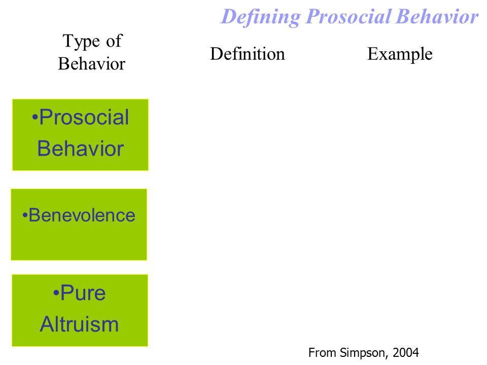 Type of Behavior Defining Prosocial Behavior Prosocial Behavior Benevolence Pure Altruism DefinitionExample From Simpson, 2004