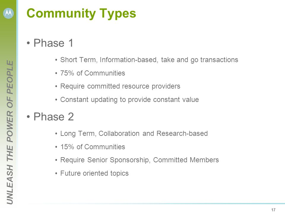 UNLEASH THE POWER OF PEOPLE 17 Community Types Phase 1 Short Term, Information-based, take and go transactions 75% of Communities Require committed resource providers Constant updating to provide constant value Phase 2 Long Term, Collaboration and Research-based 15% of Communities Require Senior Sponsorship, Committed Members Future oriented topics