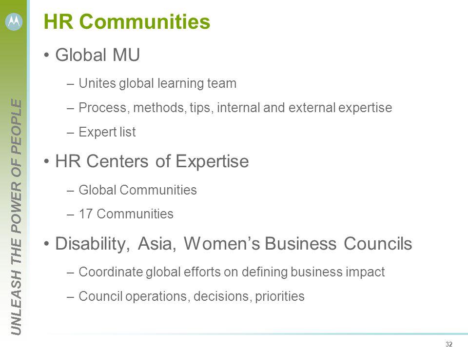 UNLEASH THE POWER OF PEOPLE 32 HR Communities Global MU –Unites global learning team –Process, methods, tips, internal and external expertise –Expert