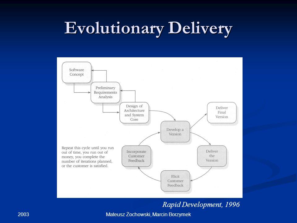2003 Mateusz Żochowski, Marcin Borzymek Evolutionary Delivery Rapid Development, 1996