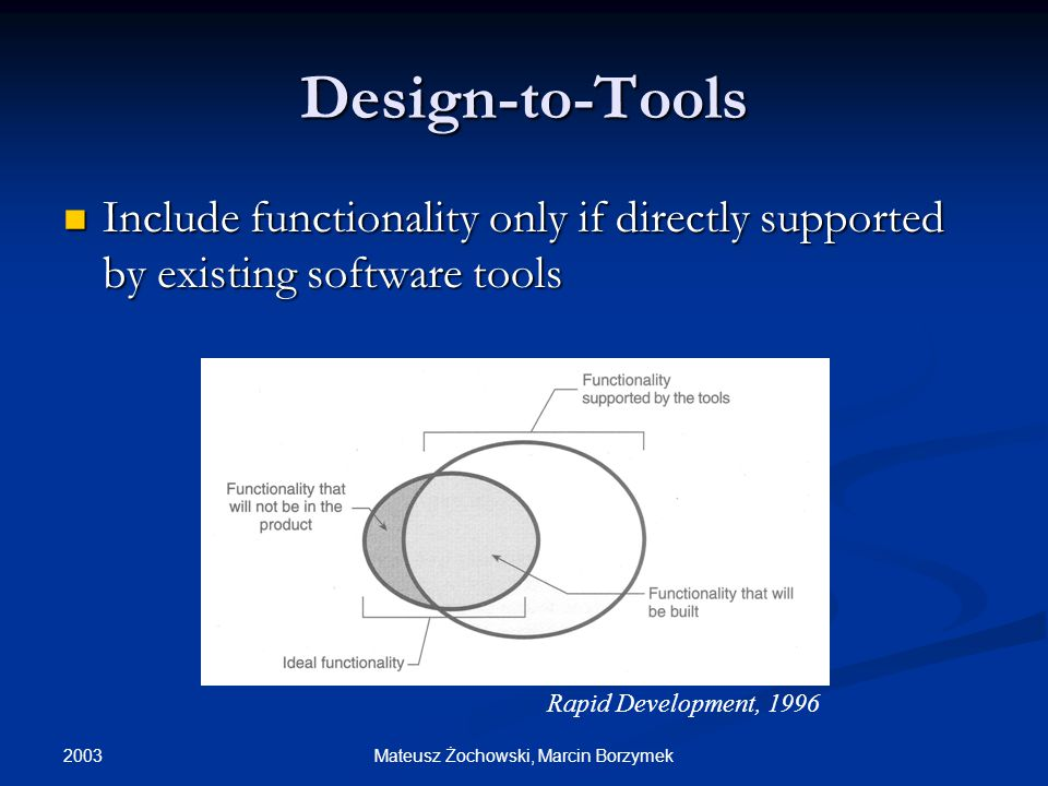 2003 Mateusz Żochowski, Marcin Borzymek Design-to-Tools Include functionality only if directly supported by existing software tools Include functionality only if directly supported by existing software tools Rapid Development, 1996