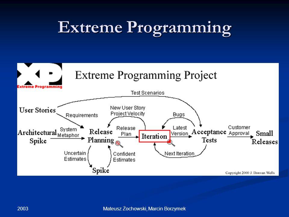 2003 Mateusz Żochowski, Marcin Borzymek Extreme Programming