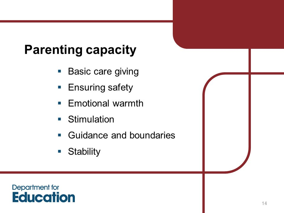 14 Parenting capacity  Basic care giving  Ensuring safety  Emotional warmth  Stimulation  Guidance and boundaries  Stability