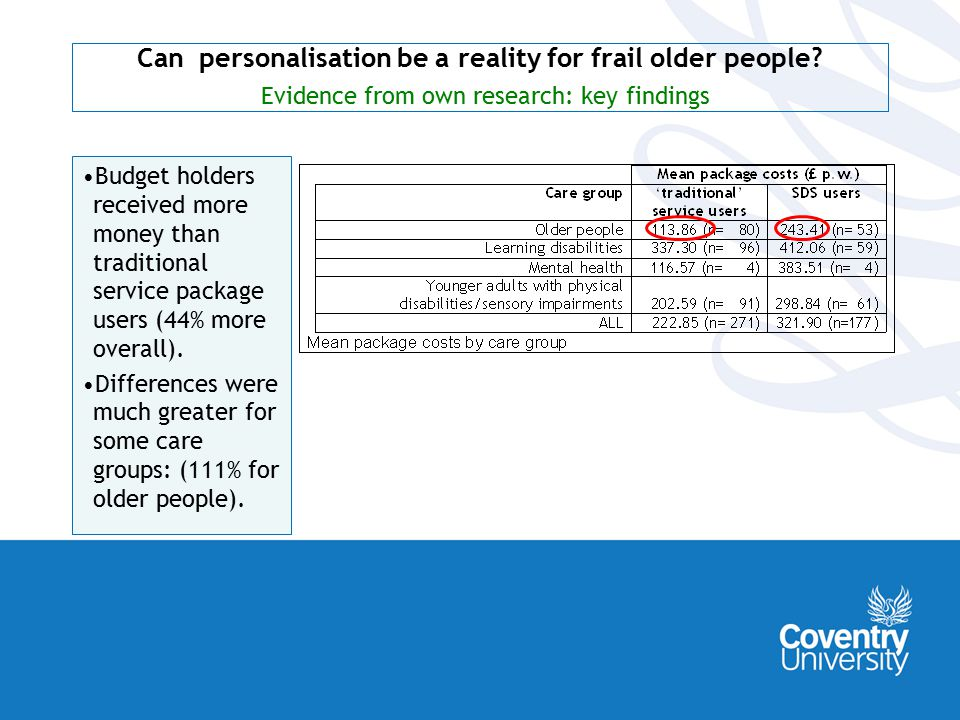Can personalisation be a reality for frail older people.