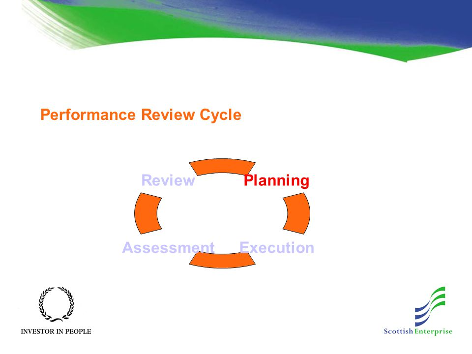 Performance Review Cycle