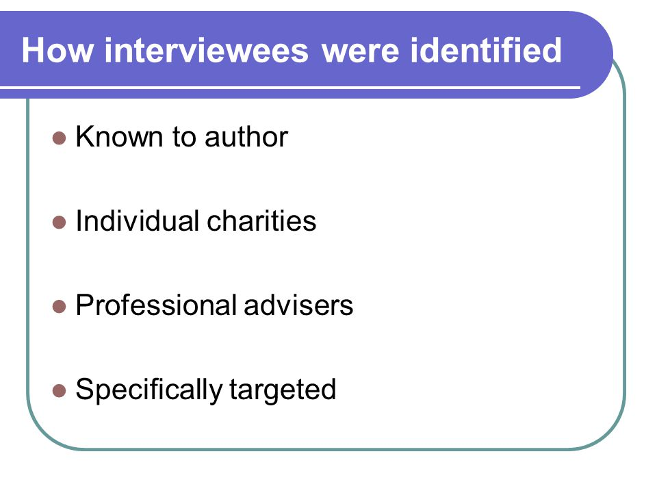 How interviewees were identified Known to author Individual charities Professional advisers Specifically targeted