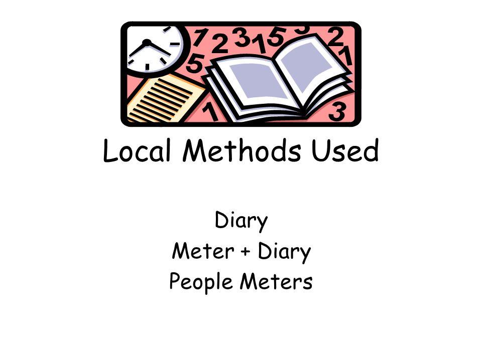 Local Methods Used Diary Meter + Diary People Meters