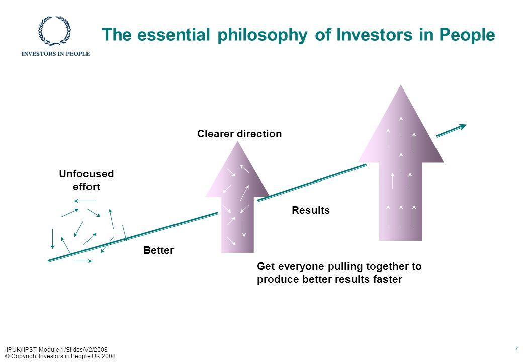 IIPUK/IIPST-Module 1/Slides/V2/2008 © Copyright Investors in People UK 2008 The Investors in People framework 9