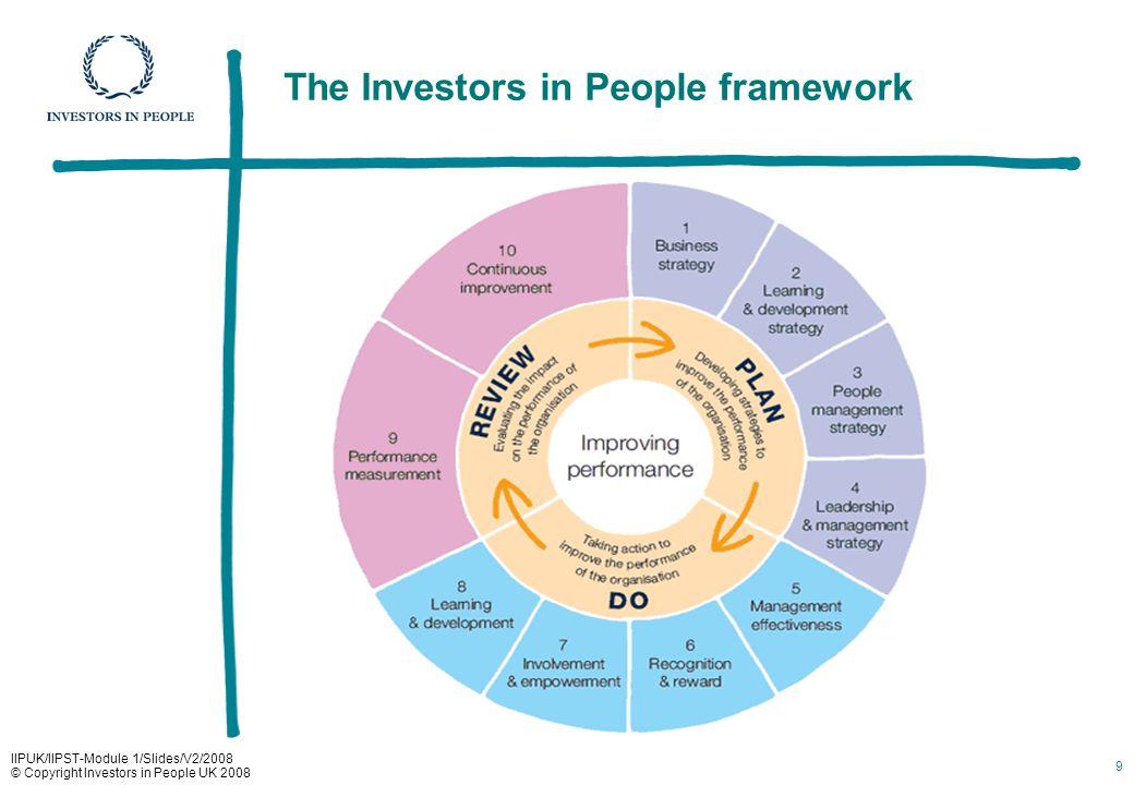 IIPUK/IIPST-Module 1/Slides/V2/2008 © Copyright Investors in People UK 2008 The IIP Standard is… Straightforward, no tricks.