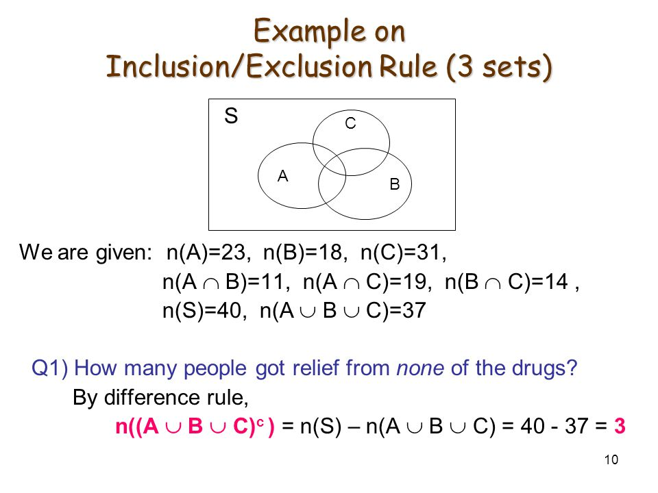 10 Example on Inclusion/Exclusion Rule (3 sets) We are given: n(A)=23, n(B)=18, n(C)=31, n(A  B)=11, n(A  C)=19, n(B  C)=14, n(S)=40, n(A  B  C)=37 Q1) How many people got relief from none of the drugs.