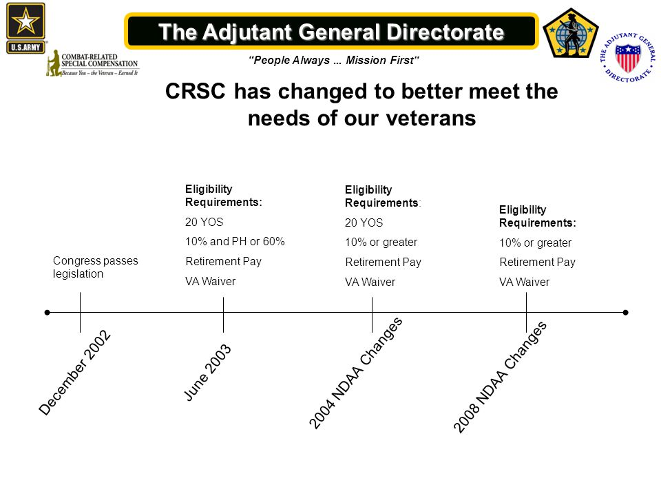 """The Adjutant General Directorate """"People Always... Mission First"""" CRSC has changed to better meet the needs of our veterans Eligibility Requirements:"""