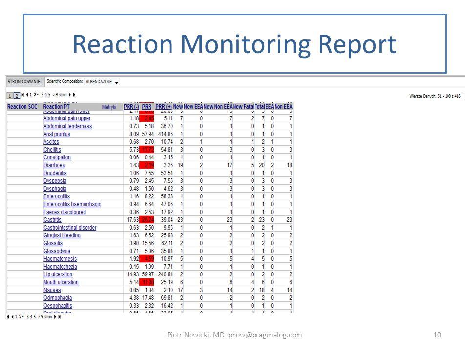 Reaction Monitoring Report Piotr Nowicki, MD pnow@pragmalog.com10