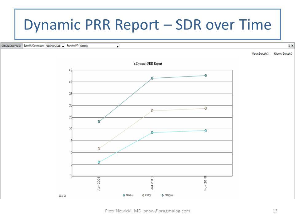 Dynamic PRR Report – SDR over Time Piotr Nowicki, MD pnow@pragmalog.com13