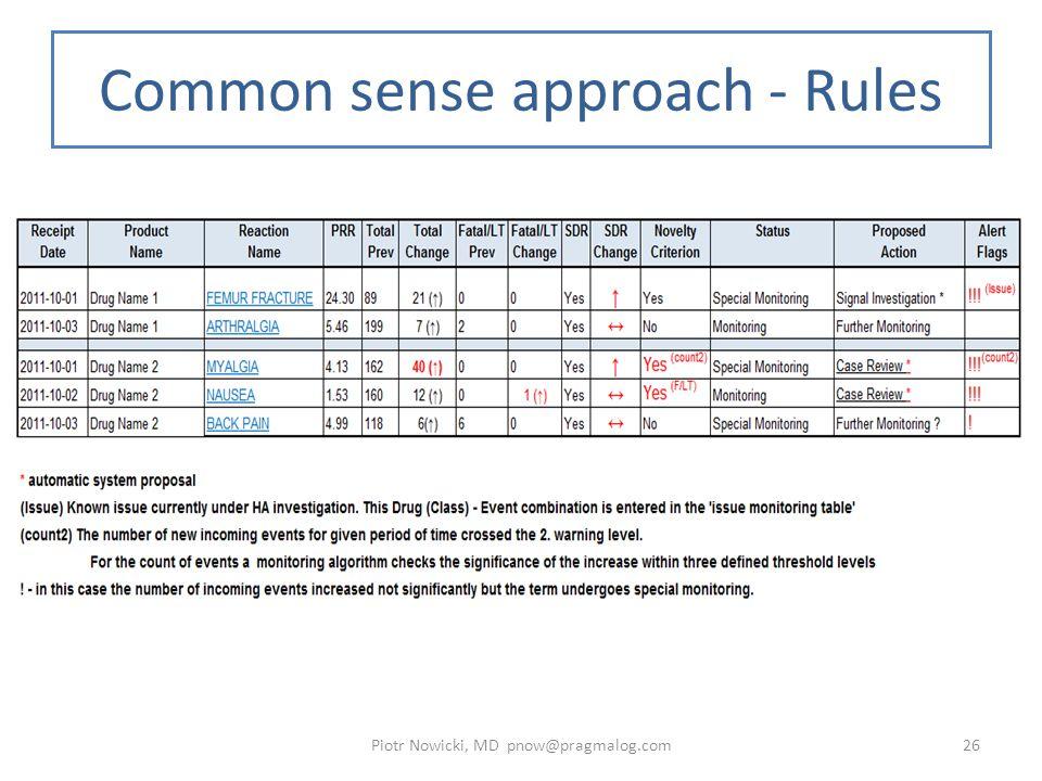 Common sense approach - Rules Piotr Nowicki, MD pnow@pragmalog.com26