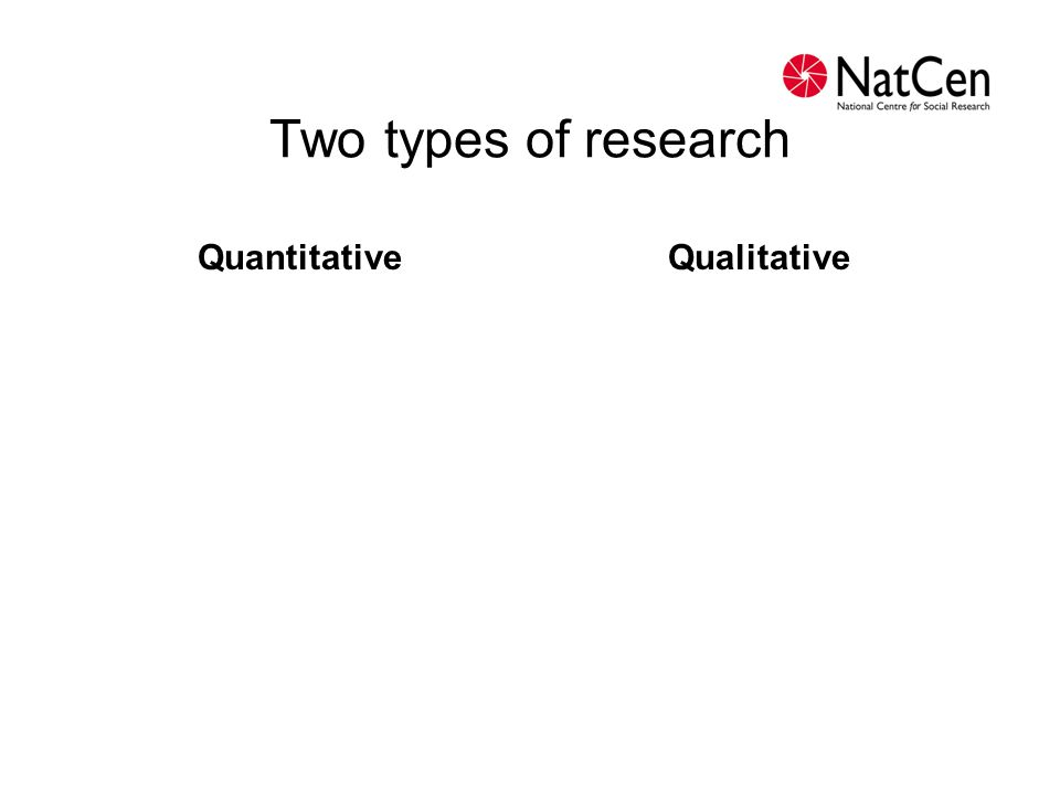 Two types of research Quantitative Fixed (questionnaires) Qualitative Flexible (e.g. topic guides)
