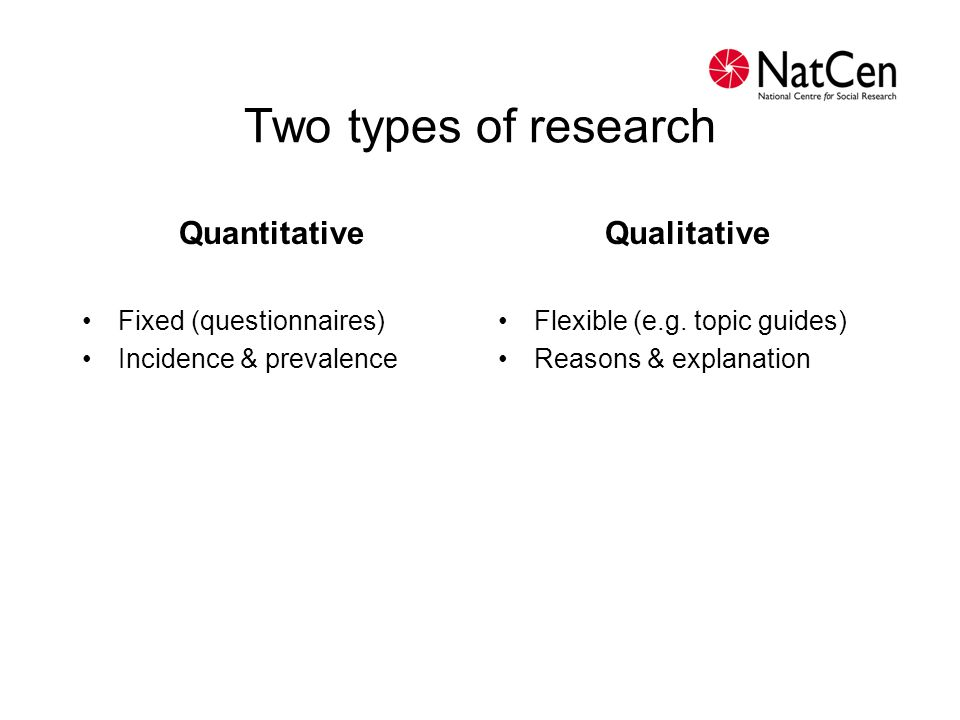 Two types of research Quantitative Fixed (questionnaires) Incidence & prevalence Representative sample Qualitative Flexible (e.g.