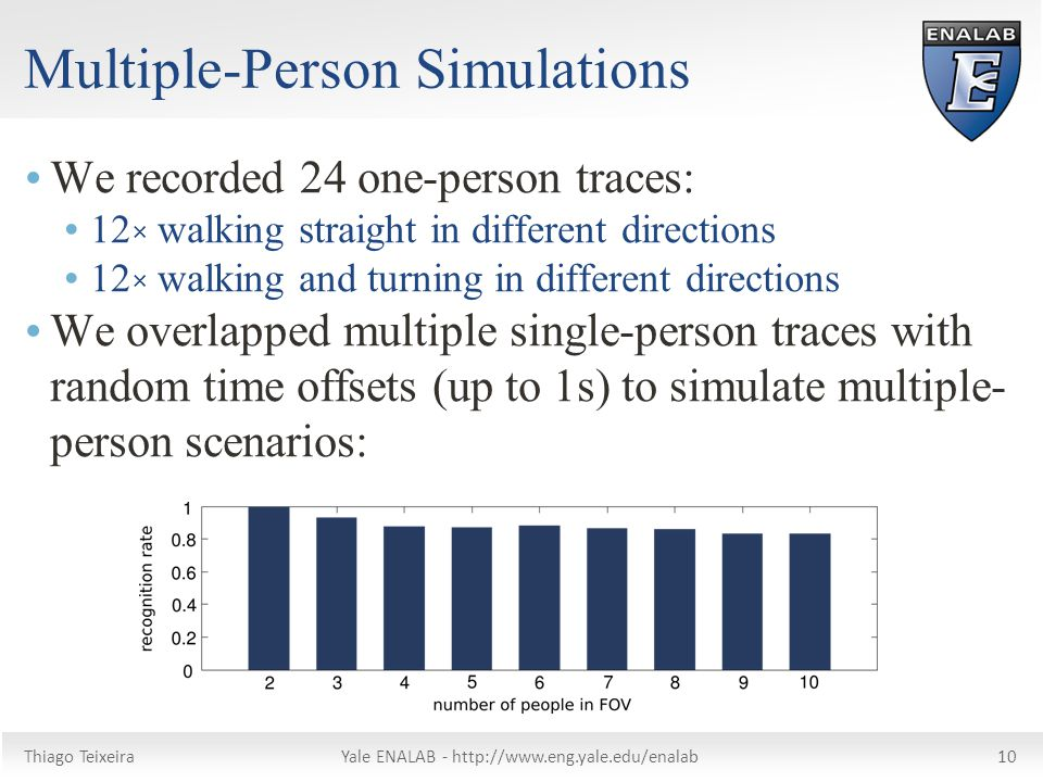 Thiago TeixeiraYale ENALAB -   Multiple-Person Simulations  We recorded 24 one-person traces:  12 × walking straight in different directions  12 × walking and turning in different directions  We overlapped multiple single-person traces with random time offsets (up to 1s) to simulate multiple- person scenarios: