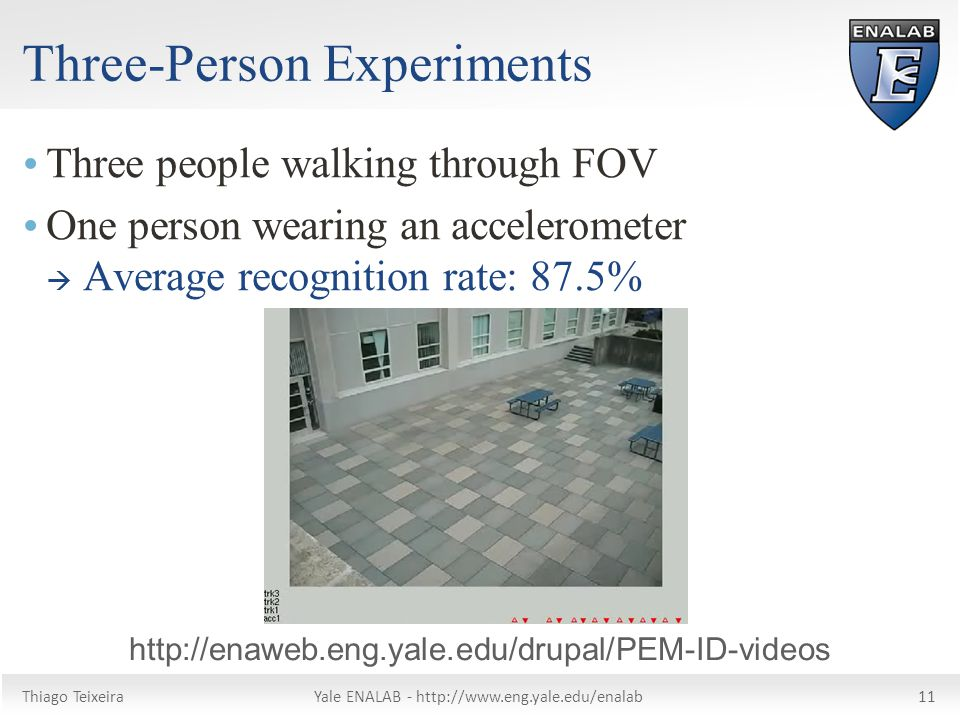 Thiago TeixeiraYale ENALAB -   Three-Person Experiments  Three people walking through FOV  One person wearing an accelerometer  Average recognition rate: 87.5%