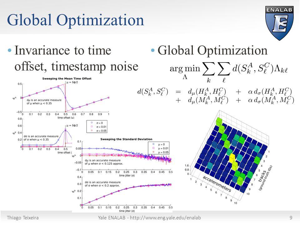 Thiago TeixeiraYale ENALAB - http://www.eng.yale.edu/enalab9 Global Optimization  Invariance to time offset, timestamp noise  Global Optimization