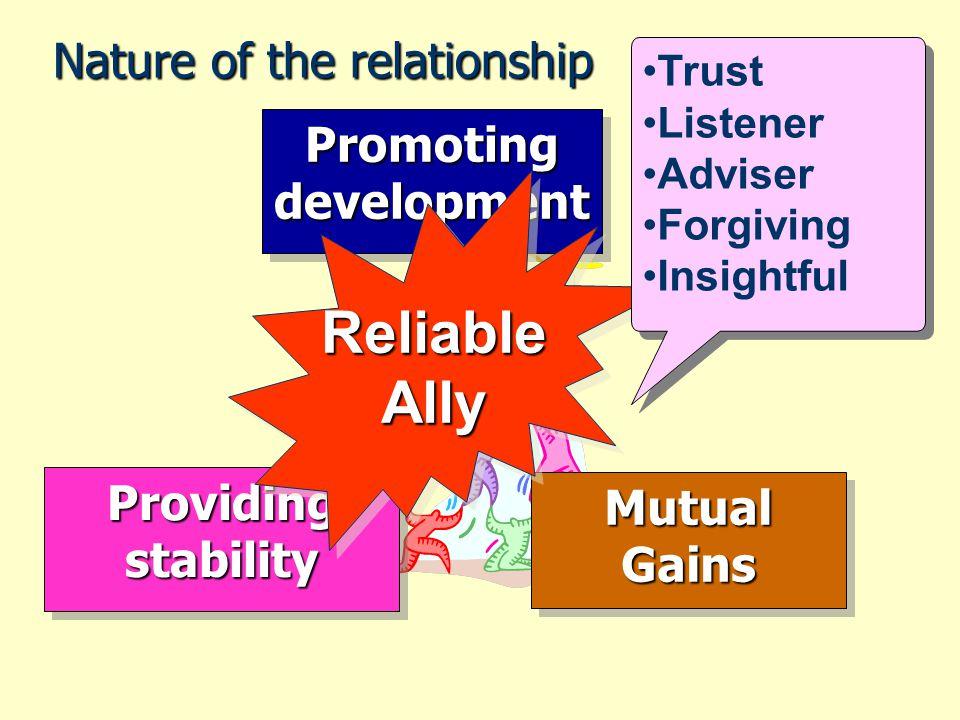MutualGainsMutualGains Providing stability PromotingdevelopmentPromotingdevelopment ReliableAllyReliableAlly Nature of the relationship Trust Listener
