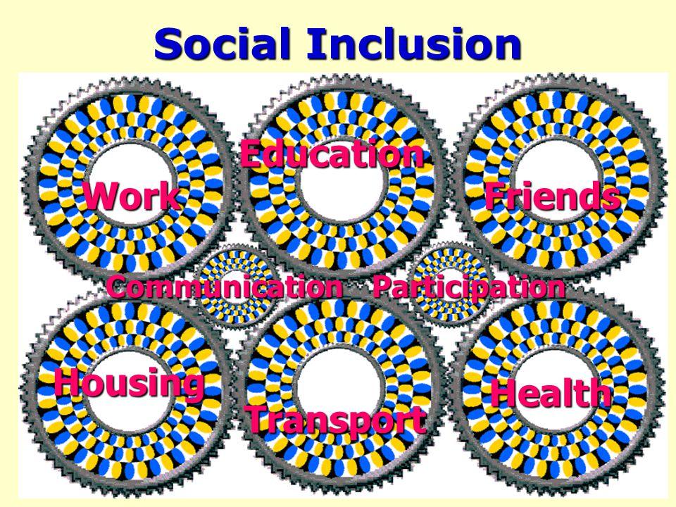 Social Inclusion Work Education Housing Friends Health Communication Transport Participation