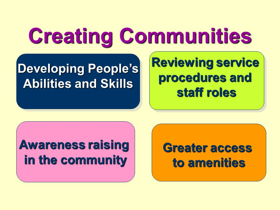 Awareness raising in the community Developing People's Abilities and Skills Developing People's Abilities and Skills Reviewing service procedures and staff roles Reviewing service procedures and staff roles Greater access to amenities Creating Communities