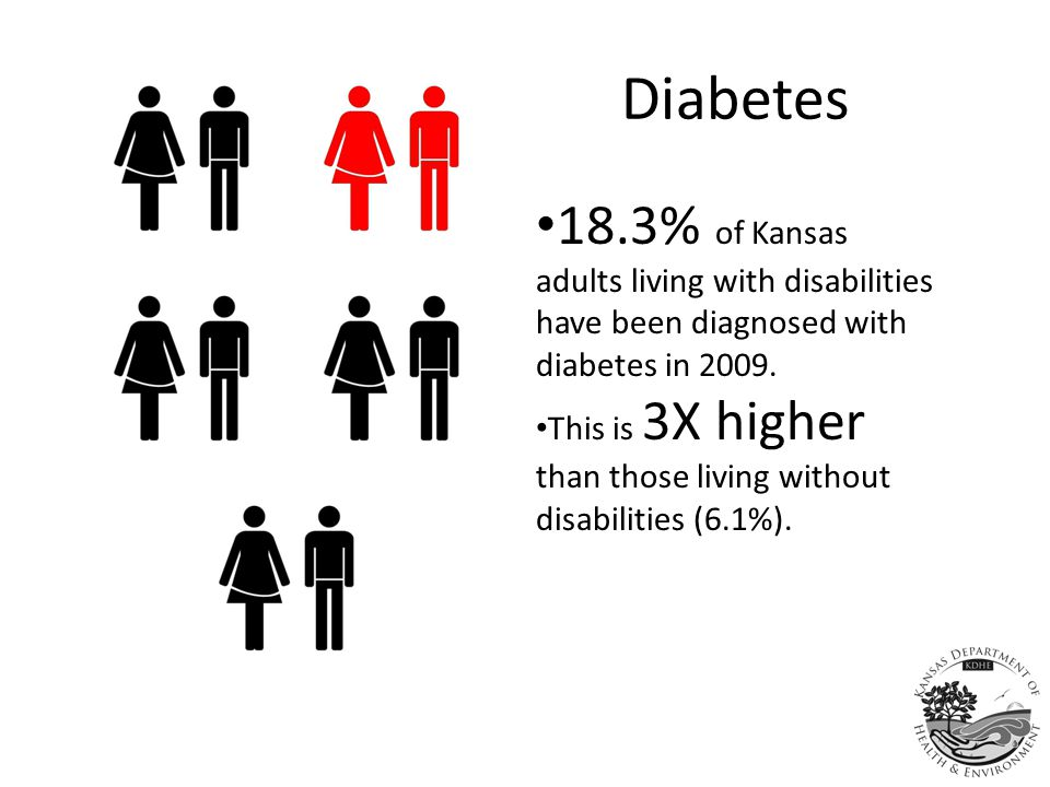 Heart Attack 10.3% of Kansas adults living with disabilities have had a heart attack in 2009.