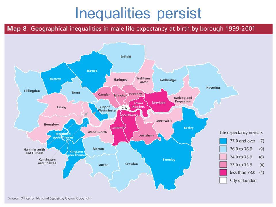 Inequalities persist