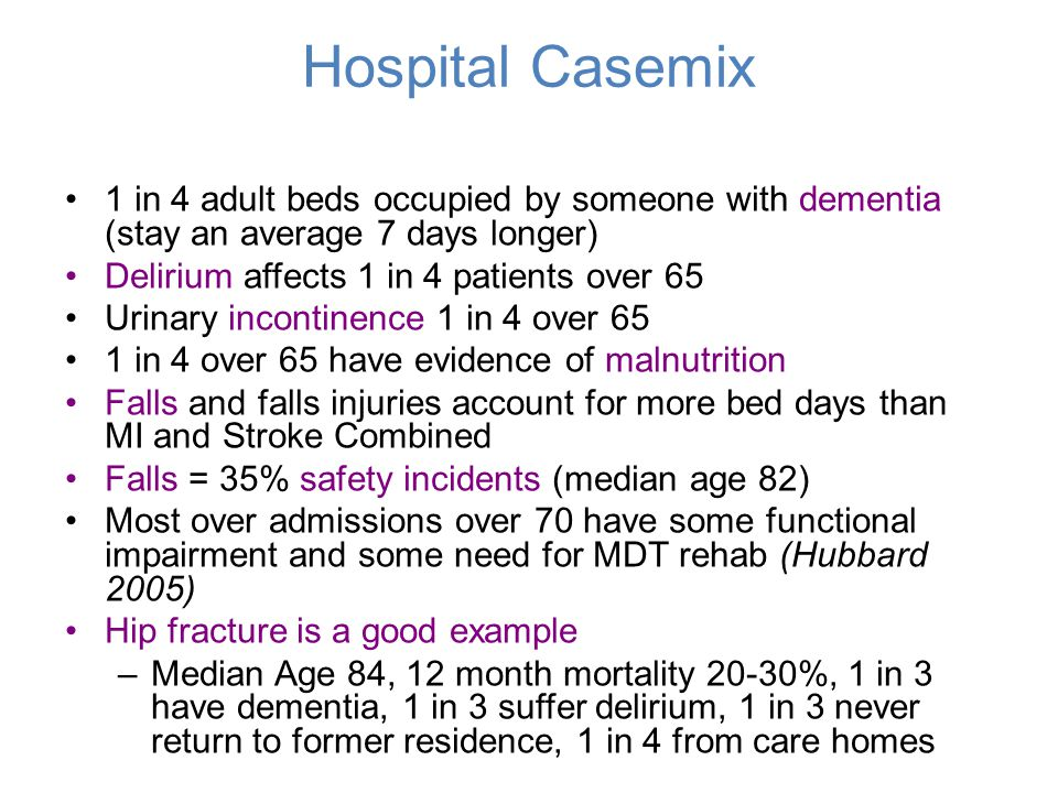 Hospital Casemix 1 in 4 adult beds occupied by someone with dementia (stay an average 7 days longer) Delirium affects 1 in 4 patients over 65 Urinary