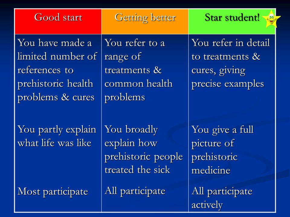 Good start Getting better Star student.
