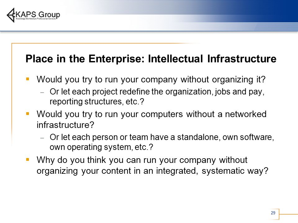29 Place in the Enterprise: Intellectual Infrastructure  Would you try to run your company without organizing it.