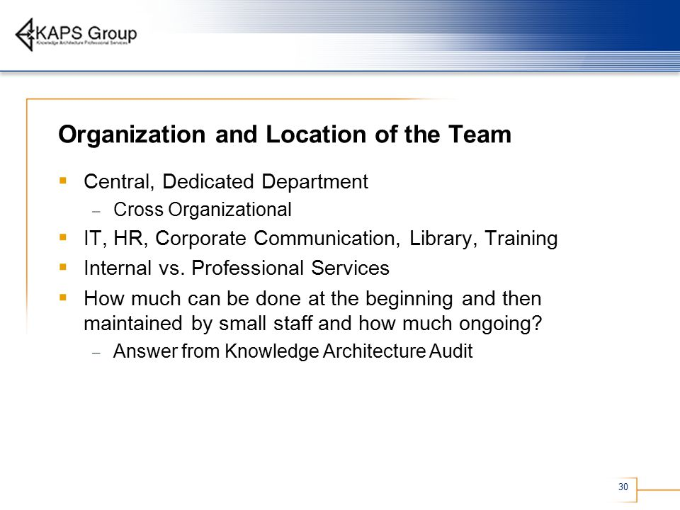 30 Organization and Location of the Team  Central, Dedicated Department – Cross Organizational  IT, HR, Corporate Communication, Library, Training  Internal vs.