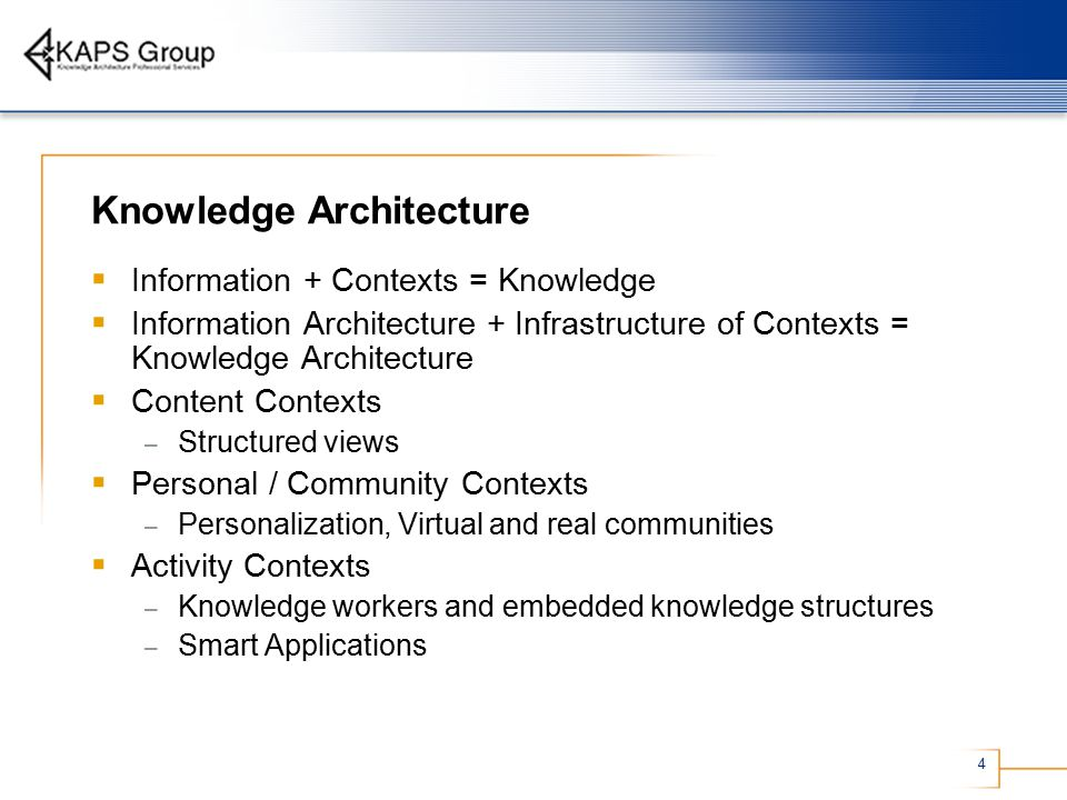 4 Knowledge Architecture  Information + Contexts = Knowledge  Information Architecture + Infrastructure of Contexts = Knowledge Architecture  Content Contexts – Structured views  Personal / Community Contexts – Personalization, Virtual and real communities  Activity Contexts – Knowledge workers and embedded knowledge structures – Smart Applications