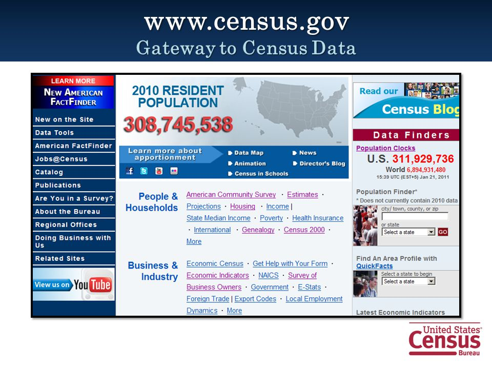 www.census.gov Gateway to Census Data