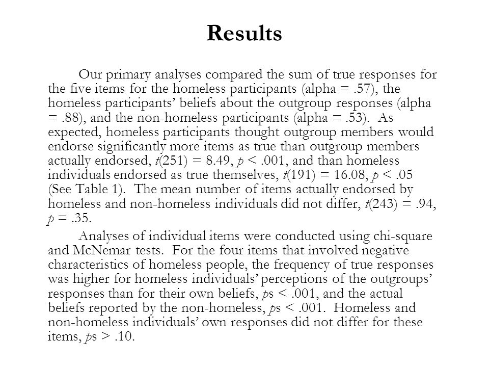 Results Our primary analyses compared the sum of true responses for the five items for the homeless participants (alpha =.57), the homeless participan