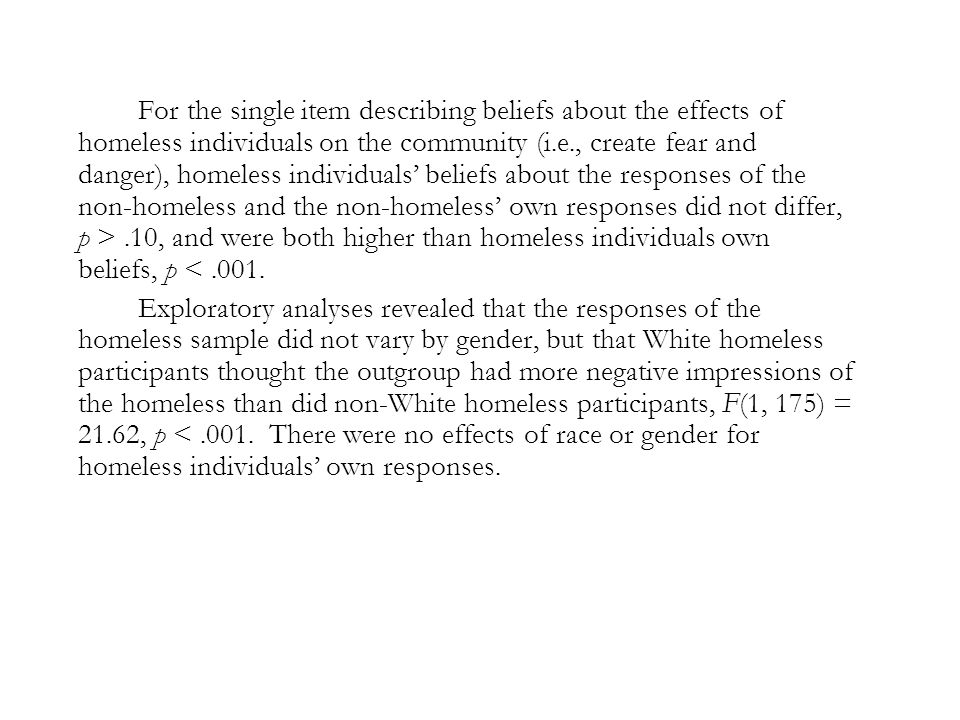 For the single item describing beliefs about the effects of homeless individuals on the community (i.e., create fear and danger), homeless individuals' beliefs about the responses of the non-homeless and the non-homeless' own responses did not differ, p >.10, and were both higher than homeless individuals own beliefs, p <.001.