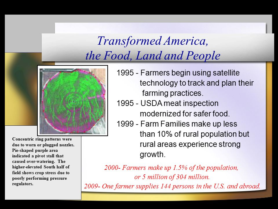 1995 - Farmers begin using satellite technology to track and plan their farming practices.