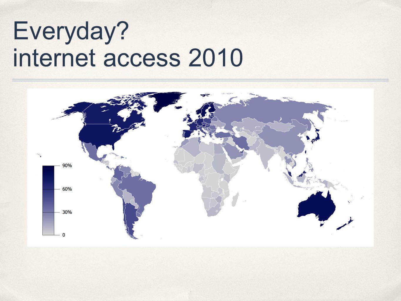 Everyday? internet access 2010