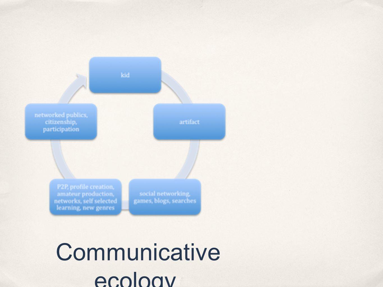 Communicative ecology