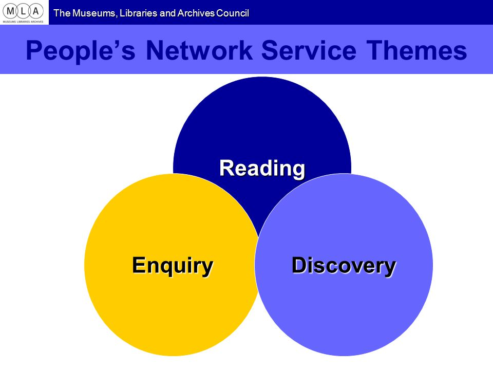 The Museums, Libraries and Archives Council People's Network Service Themes Reading EnquiryDiscovery