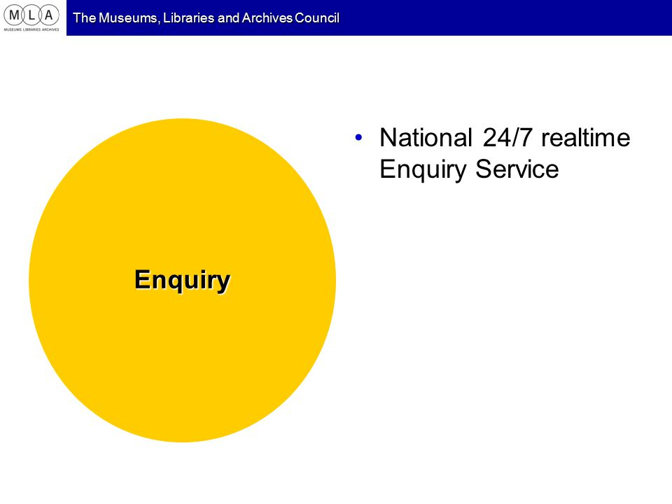 The Museums, Libraries and Archives Council National 24/7 realtime Enquiry Service Enquiry