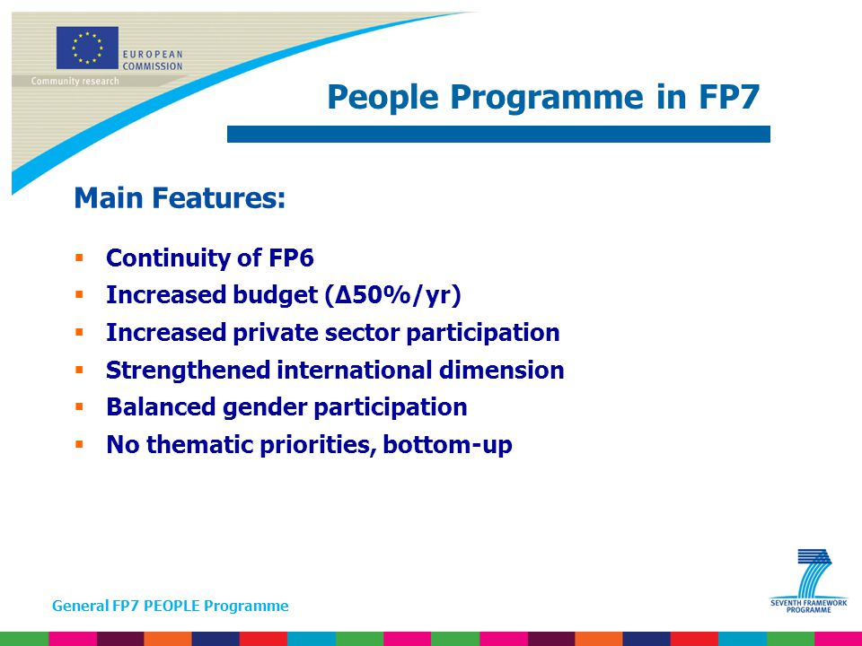 General FP7 PEOPLE Programme Initial training ITN* Initial training ITN* Life-long training & career development IEF / ERG / COFUND Life-long training & career development IEF / ERG / COFUND Industry dimension IAPP Industry dimension IAPP International dimension OIF & IIF*; International Cooperation Scheme*; IRG*; Support to researcher 'diasporas'* International dimension OIF & IIF*; International Cooperation Scheme*; IRG*; Support to researcher 'diasporas'* Policy support actions Mobility & career enhancement actions; Awards Policy support actions Mobility & career enhancement actions; Awards Marie Curie Actions