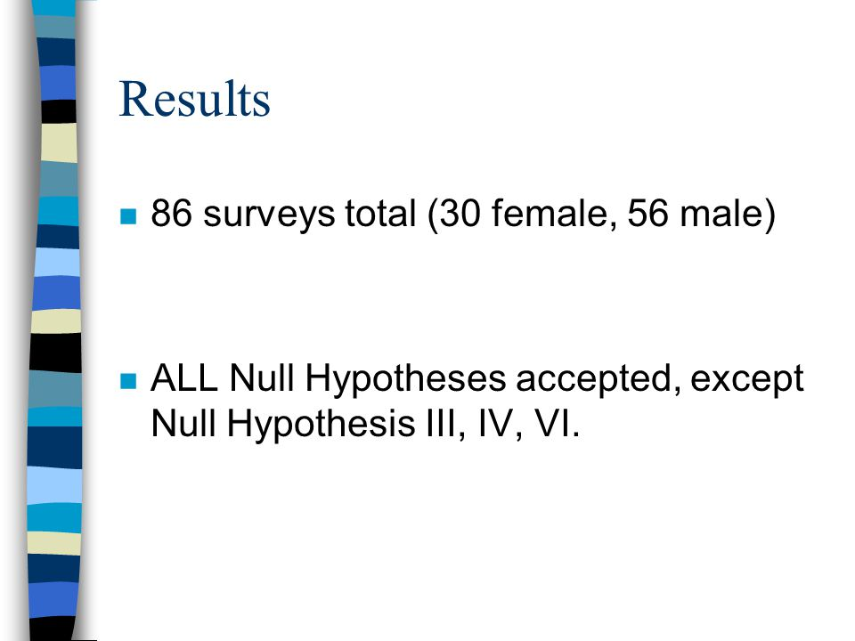 Results n 86 surveys total (30 female, 56 male) n ALL Null Hypotheses accepted, except Null Hypothesis III, IV, VI.