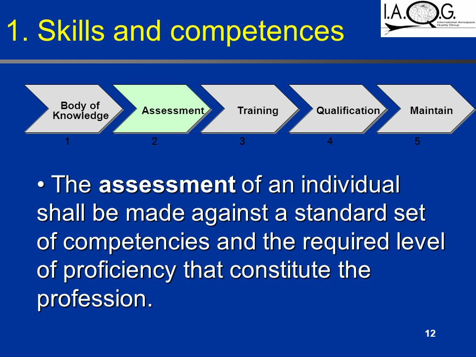 12 Body of Knowledge AssessmentTrainingQualificationMaintain 12345 Body of Knowledge AssessmentTrainingQualificationMaintain 12345 The assessment of an individual shall be made against a standard set of competencies and the required level of proficiency that constitute the profession.