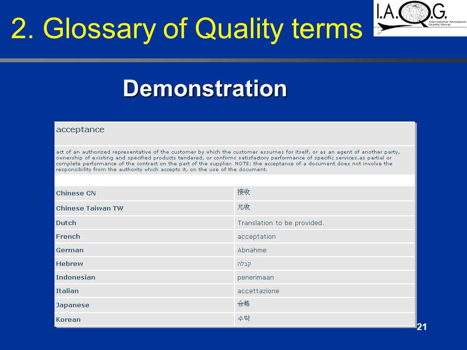 21 Demonstration 2. Glossary of Quality terms
