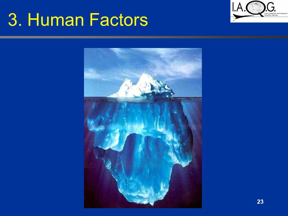 23 3. Human Factors