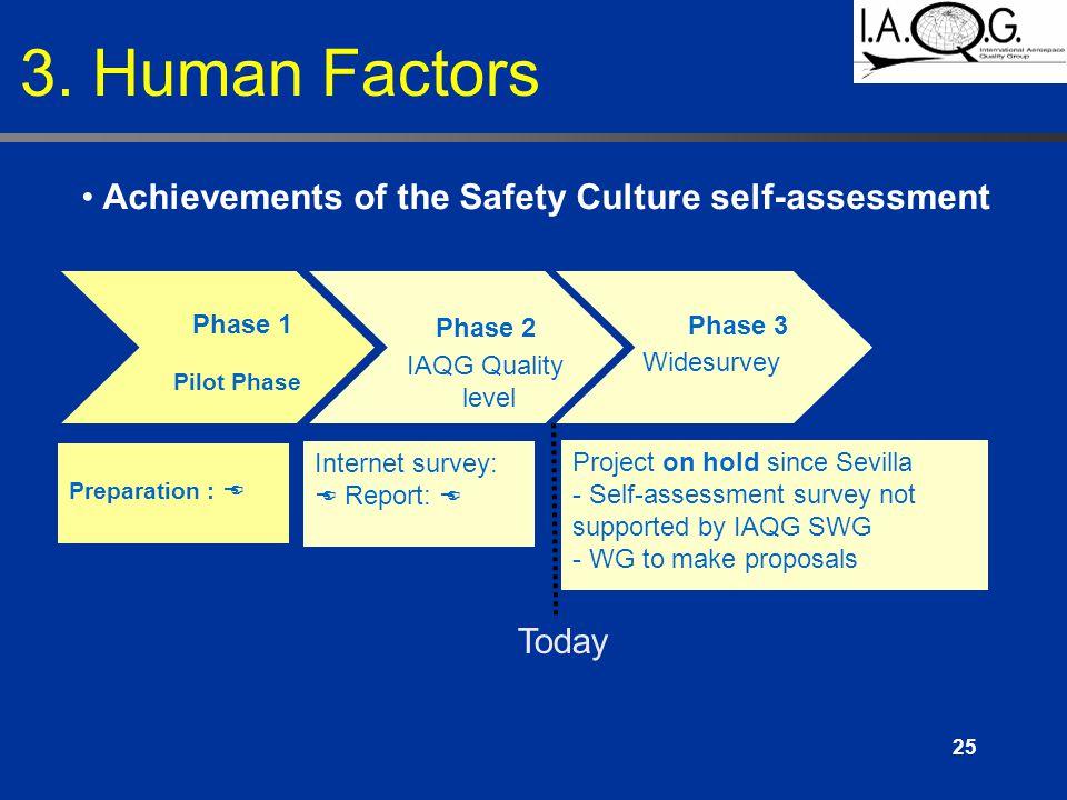 25 3. Human Factors Phase 2 IAQG Quality level Phase 1 Pilot Phase Phase 3 Widesurvey Preparation :  Today Internet survey:  Report:  Project on ho